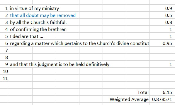 Infallibility%20pic%205.png